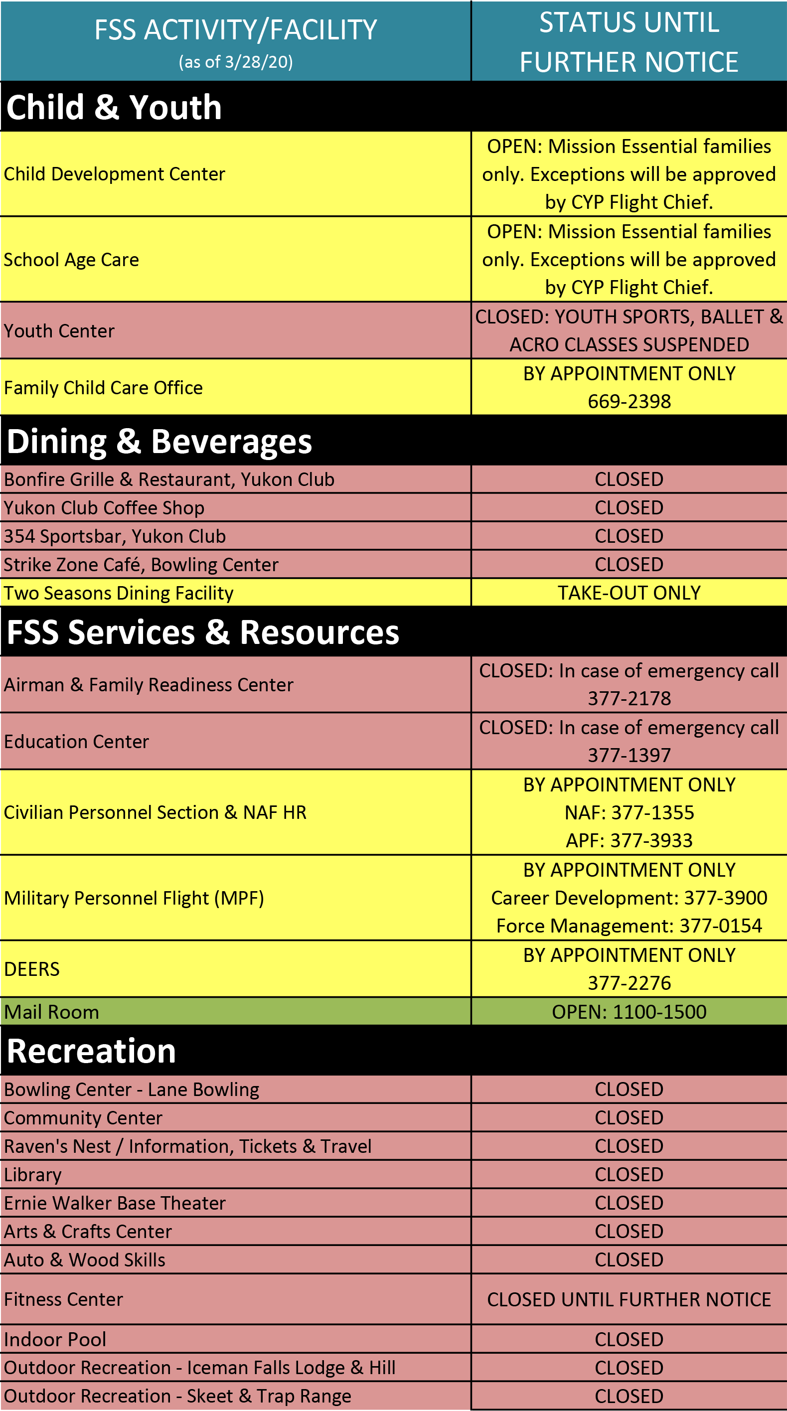 FSS Facilities Hours of Operation 3.28.20